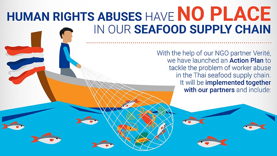 Nestlé Seafood Action Plan